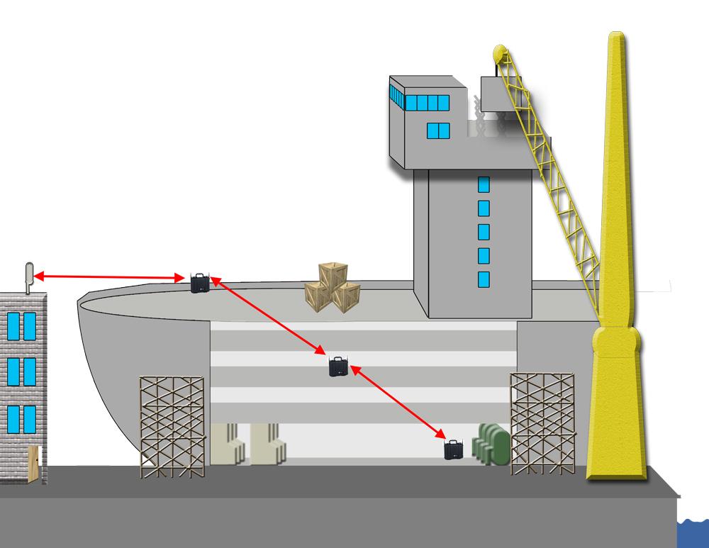 Shipboard Mesh Network